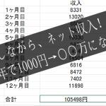 世界一周 × アフィリエイト 収入公開!1年間で〇〇万円でした。メリット&デメリット付き